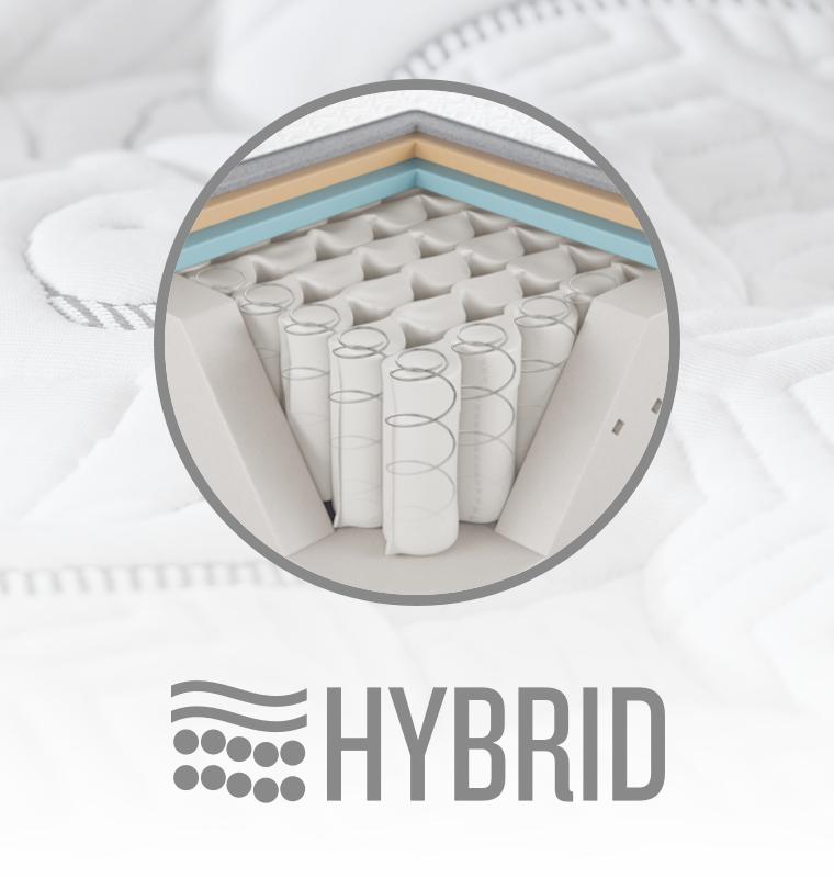 hybrid mattress detail